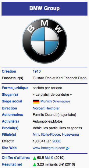 encart-BMW